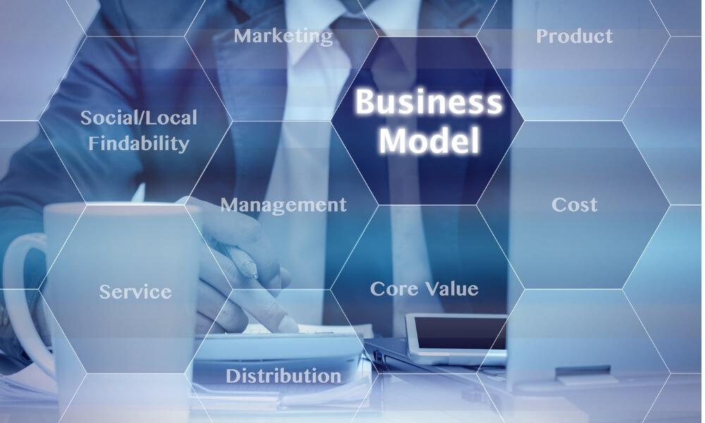 agnes.si storitve poslovni modeli